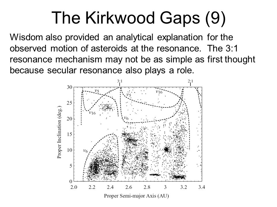 The Kirkwood Gaps (9) Wisdom also provided an analytical explanation for the observed motion of asteroids at the resonance. The 3:1 resonance mechanis