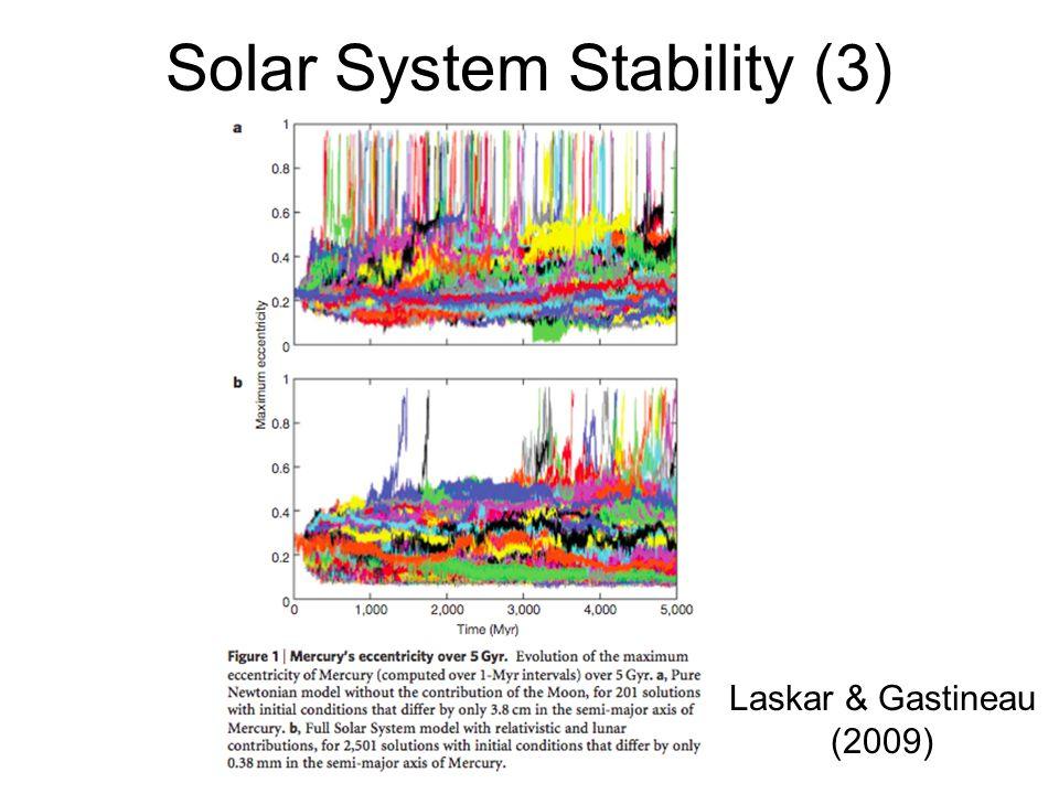 Solar System Stability (3) Laskar & Gastineau (2009)