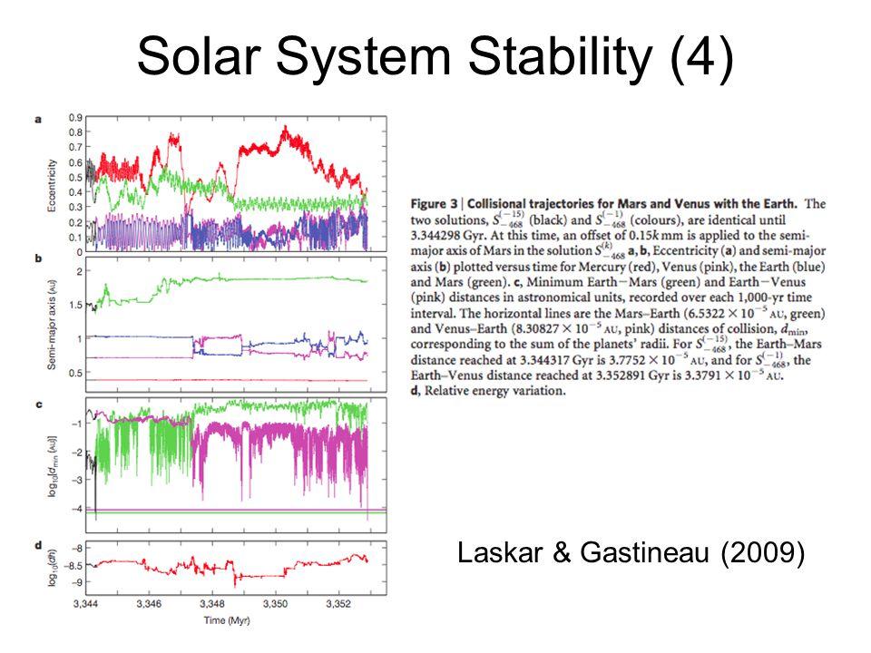 Solar System Stability (4) Laskar & Gastineau (2009)