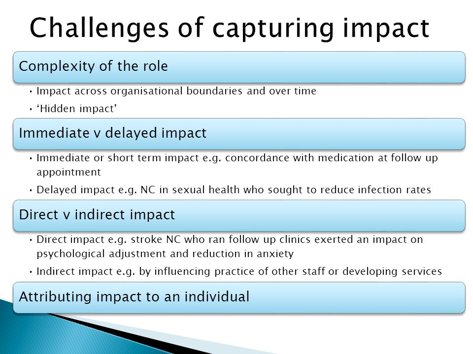 Complexity of the role Impact across organisational boundaries and over time 'Hidden impact' Immediate v delayed impact Immediate or short term impact e.g.