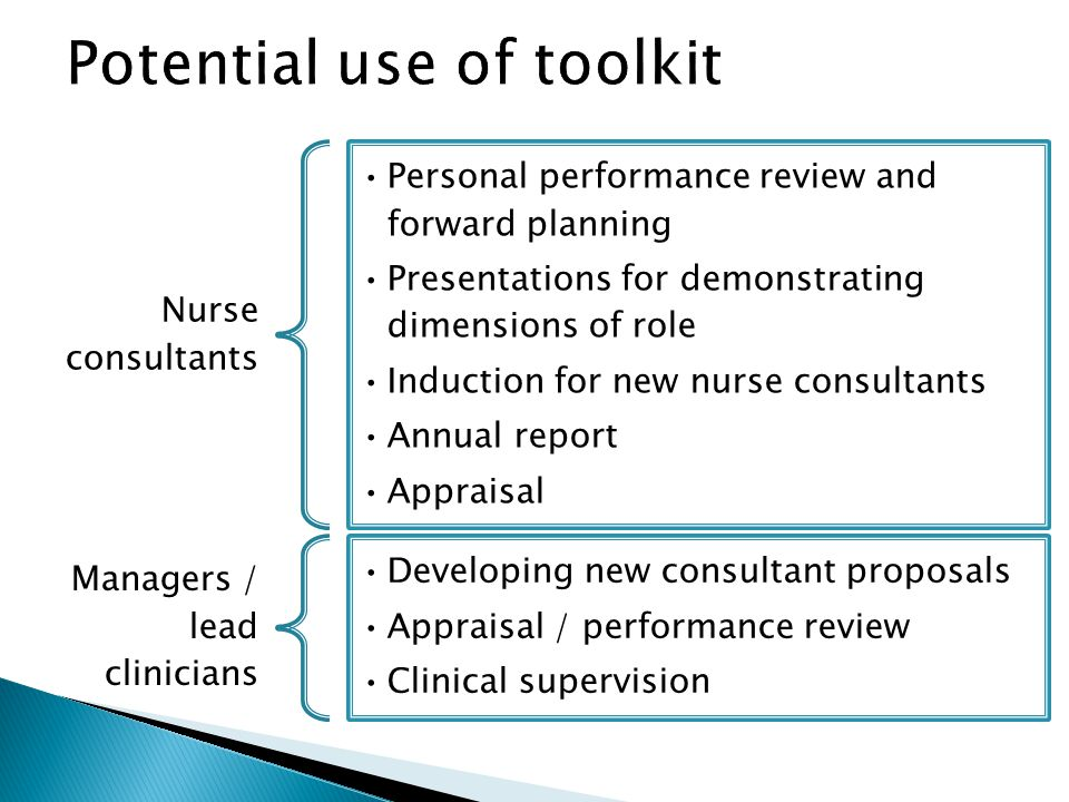 Nurse consultants Personal performance review and forward planning Presentations for demonstrating dimensions of role Induction for new nurse consultants Annual report Appraisal Managers / lead clinicians Developing new consultant proposals Appraisal / performance review Clinical supervision