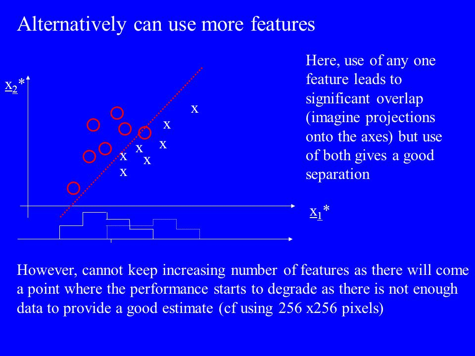 Alternatively can use more features x x x x x x1*x1* x2*x2* x x However, cannot keep increasing number of features as there will come a point where the performance starts to degrade as there is not enough data to provide a good estimate (cf using 256 x256 pixels) Here, use of any one feature leads to significant overlap (imagine projections onto the axes) but use of both gives a good separation