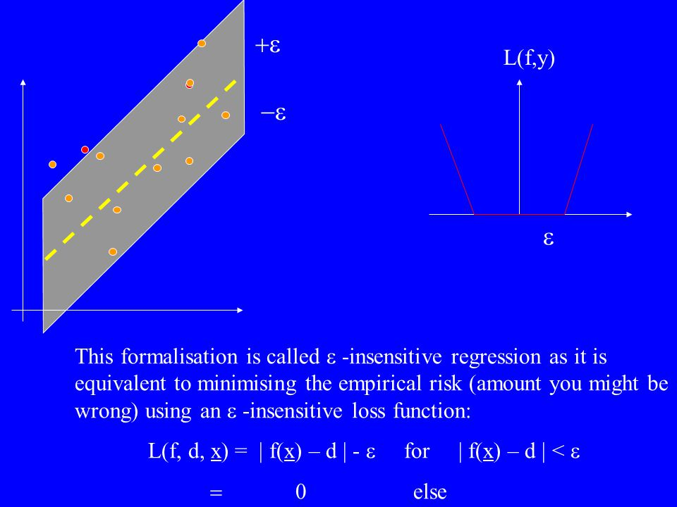  L(f,y) This formalisation is called  -insensitive regression as it is equivalent to minimising the empirical risk (amount you might be wrong) using