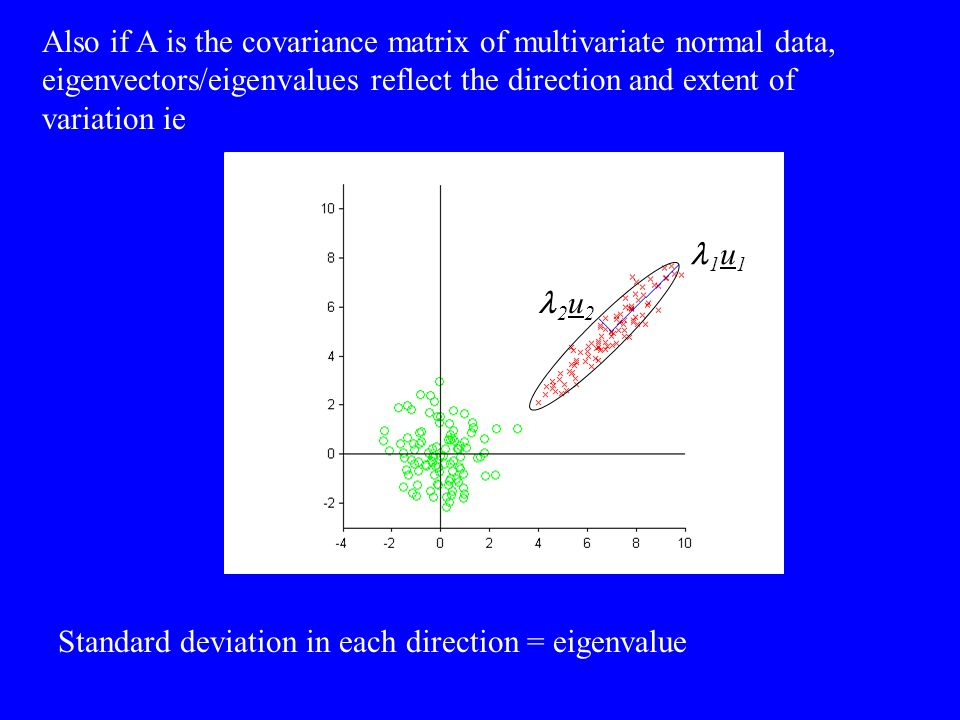 Also if A is the covariance matrix of multivariate normal data, eigenvectors/eigenvalues reflect the direction and extent of variation ie 1 u 1 2 u 2