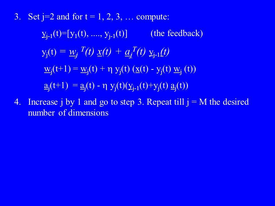 3.Set j=2 and for t = 1, 2, 3, … compute: y j-1 (t)=[y 1 (t),...., y j-1 (t)] (the feedback) y j (t) = w j T (t) x(t) + a j T (t) y j-1 (t) w j (t+1)