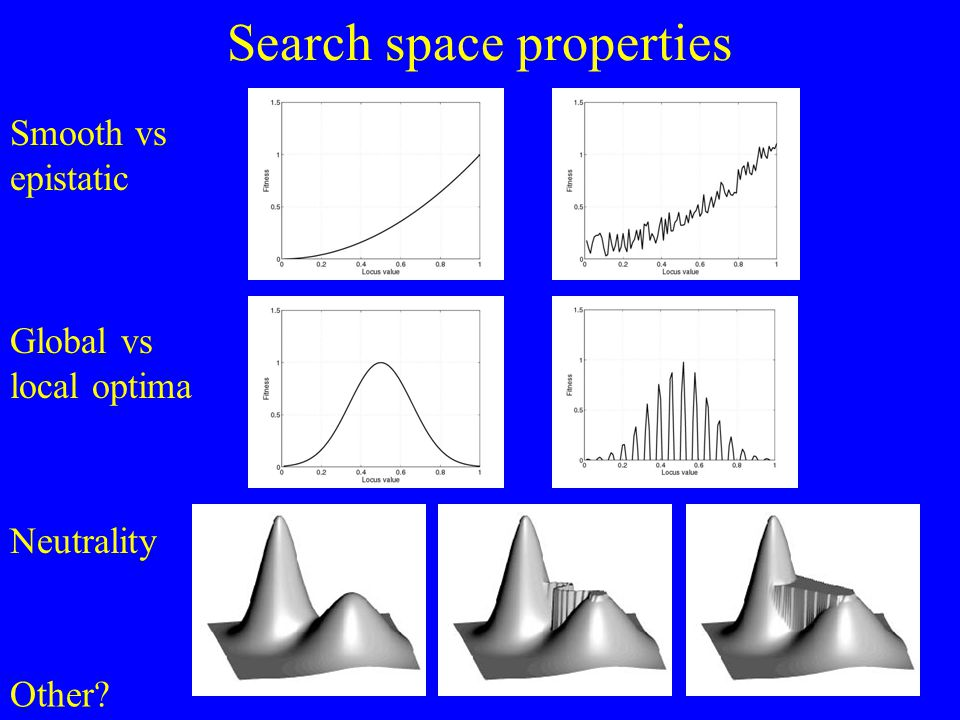 Search space properties Neutrality Global vs local optima Smooth vs epistatic Other?