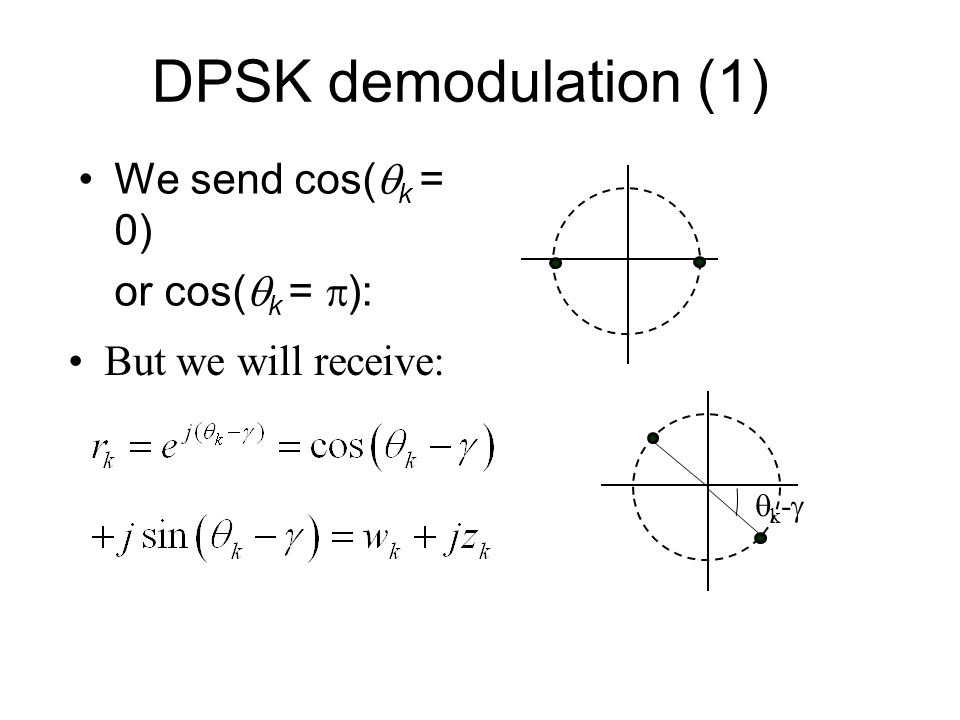 DPSK demodulation (1) We send cos(  k = 0) or cos(  k =  ): But we will receive: k-k-