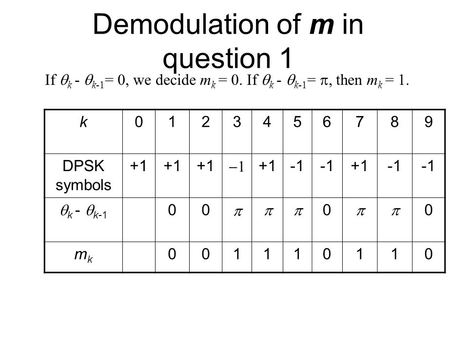 Demodulation of m in question 1 k DPSK symbols +1   k -  k-1 00  0  0 mkmk If  k -  k-1 = 0, we decide m k = 0.