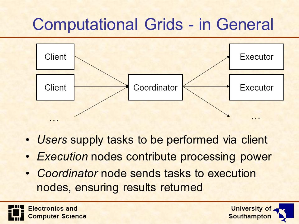 University of Southampton Electronics and Computer Science Computational Grids - in General Users supply tasks to be performed via client Execution nodes contribute processing power Coordinator node sends tasks to execution nodes, ensuring results returned CoordinatorExecutor Client … …