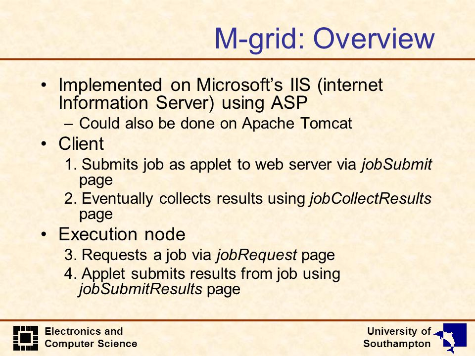 University of Southampton Electronics and Computer Science M-grid: Overview Implemented on Microsoft's IIS (internet Information Server) using ASP –Could also be done on Apache Tomcat Client 1.