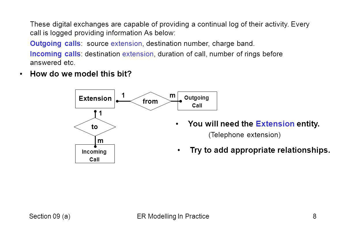 Section 09 (a)ER Modelling In Practice9 Reviewing what we have so far...