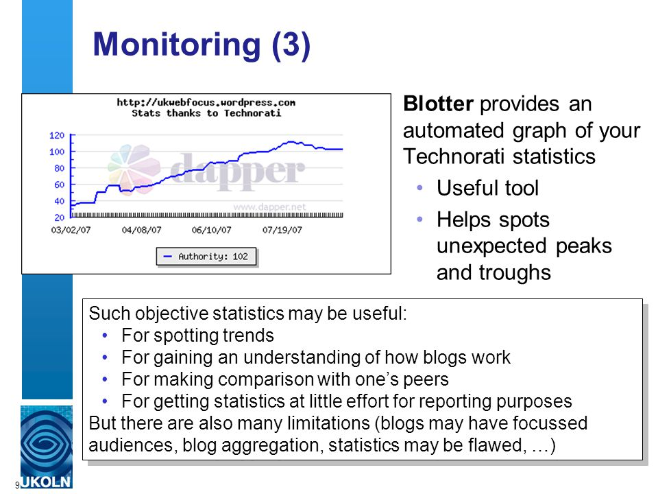 9 Monitoring (3) Blotter provides an automated graph of your Technorati statistics Useful tool Helps spots unexpected peaks and troughs Such objective statistics may be useful: For spotting trends For gaining an understanding of how blogs work For making comparison with one's peers For getting statistics at little effort for reporting purposes But there are also many limitations (blogs may have focussed audiences, blog aggregation, statistics may be flawed, …) Such objective statistics may be useful: For spotting trends For gaining an understanding of how blogs work For making comparison with one's peers For getting statistics at little effort for reporting purposes But there are also many limitations (blogs may have focussed audiences, blog aggregation, statistics may be flawed, …)