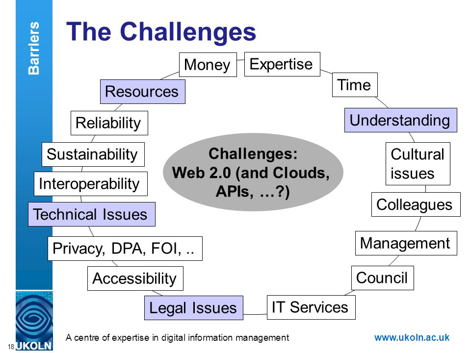 A centre of expertise in digital information managementwww.ukoln.ac.uk 18 The Challenges Challenges: Web 2.0 (and Clouds, APIs, …?) Resources Expertise Time Money Understanding Legal Issues IT Services Colleagues Management Accessibility Sustainability Reliability Cultural issues Technical Issues Interoperability Privacy, DPA, FOI,..