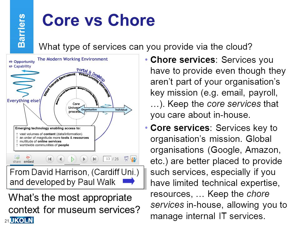 A centre of expertise in digital information managementwww.ukoln.ac.uk 21 Core vs Chore What type of services can you provide via the cloud? Chore ser