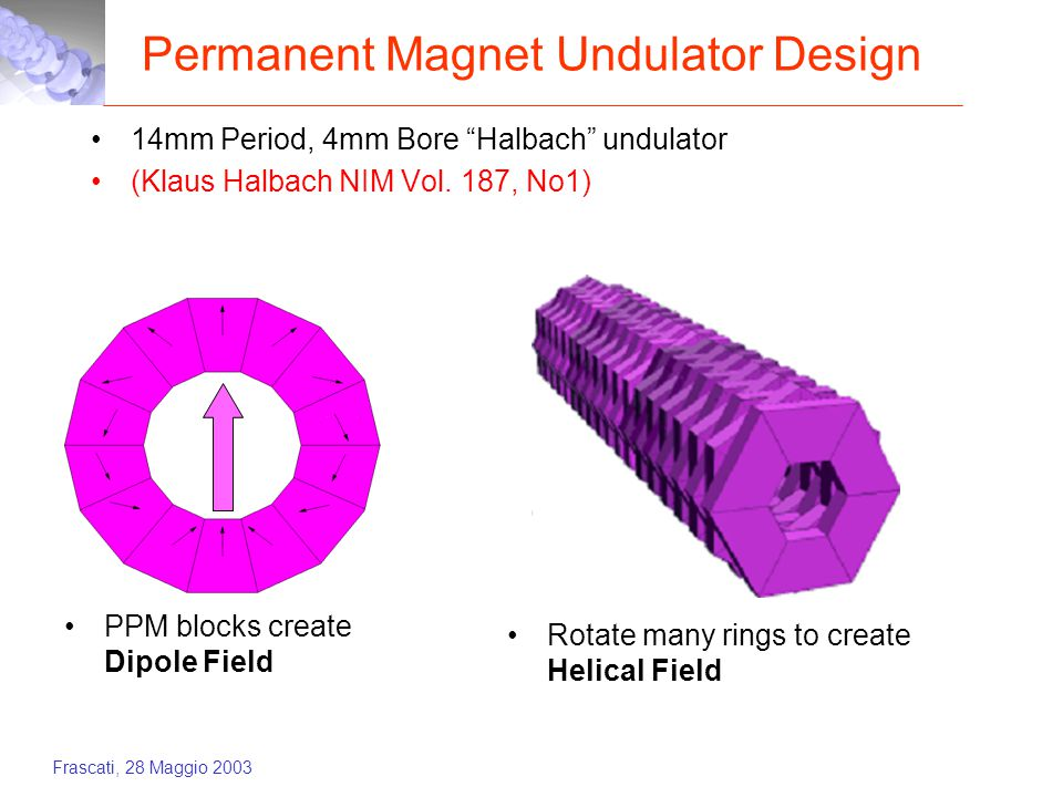 Frascati, 28 Maggio 2003 Permanent Magnet Undulator Design 14mm Period, 4mm Bore Halbach undulator (Klaus Halbach NIM Vol.