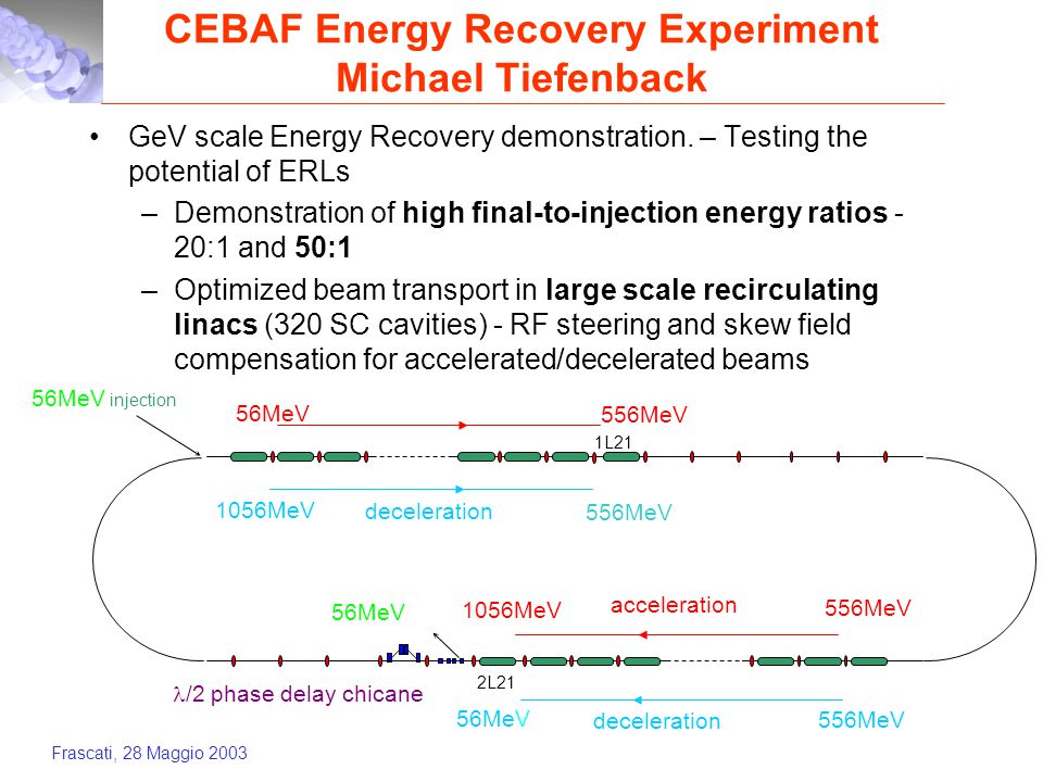 Frascati, 28 Maggio 2003 CEBAF Energy Recovery Experiment Michael Tiefenback GeV scale Energy Recovery demonstration.