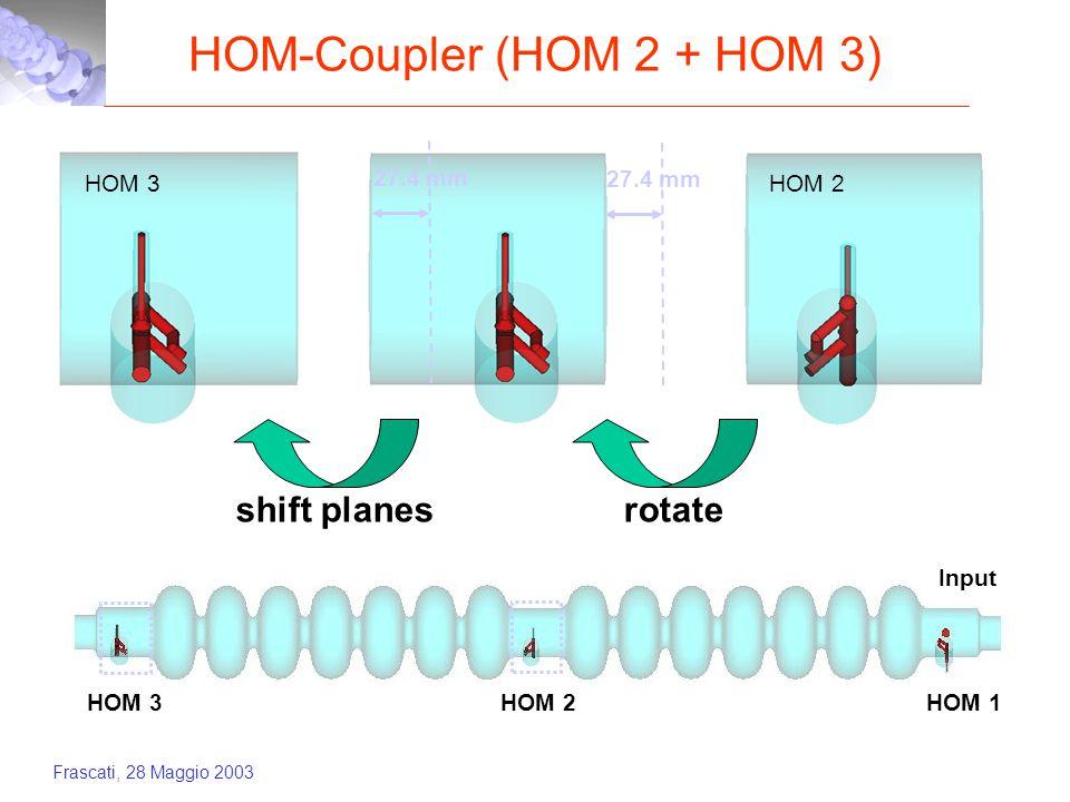 Frascati, 28 Maggio 2003 HOM-Coupler (HOM 2 + HOM 3) HOM 2 HOM 3HOM 1 Input rotate HOM 3 shift planes 27.4 mm
