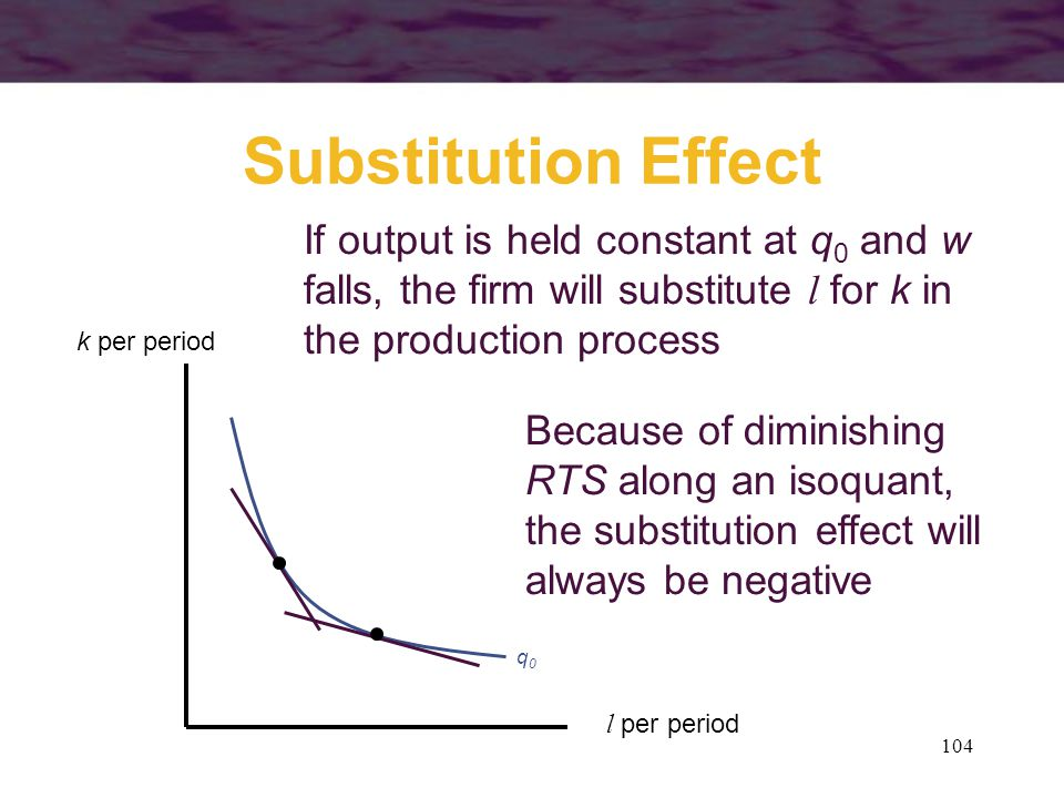104 Substitution Effect q0q0 l per period k per period If output is held constant at q 0 and w falls, the firm will substitute l for k in the producti