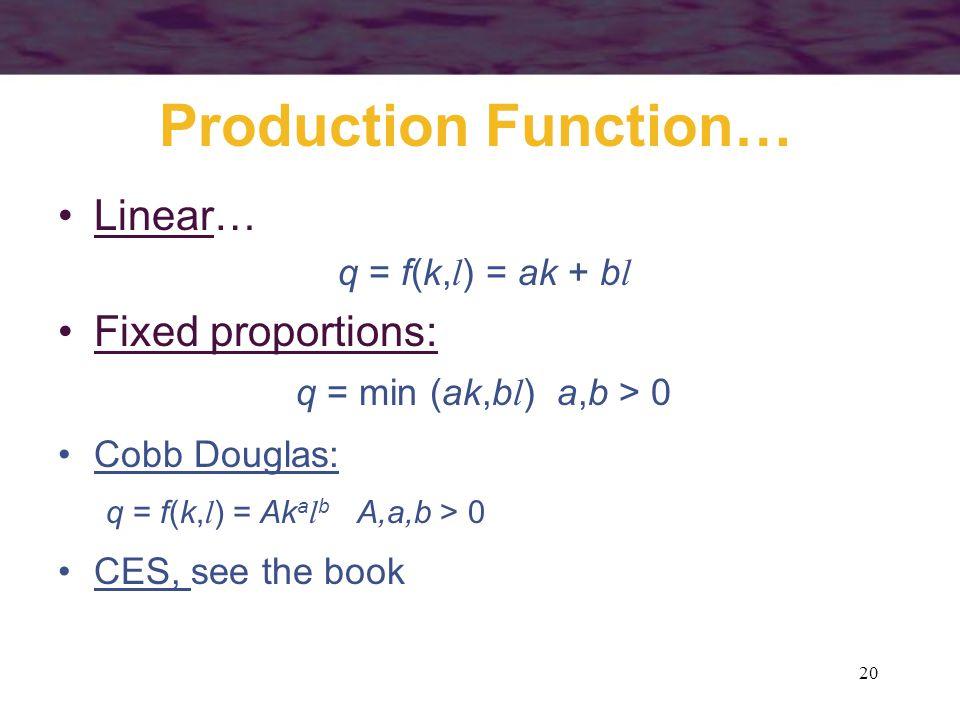 20 Production Function… Linear… q = f(k, l ) = ak + b l Fixed proportions: q = min (ak,b l ) a,b > 0 Cobb Douglas: q = f(k, l ) = Ak a l b A,a,b > 0 C