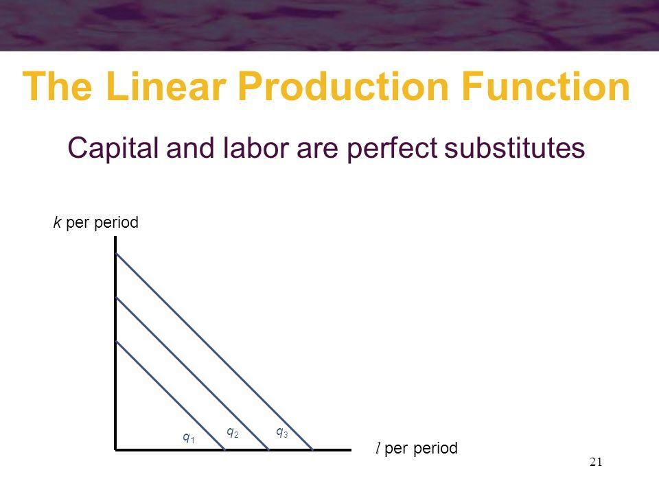 21 The Linear Production Function l per period k per period q1q1 q2q2 q3q3 Capital and labor are perfect substitutes