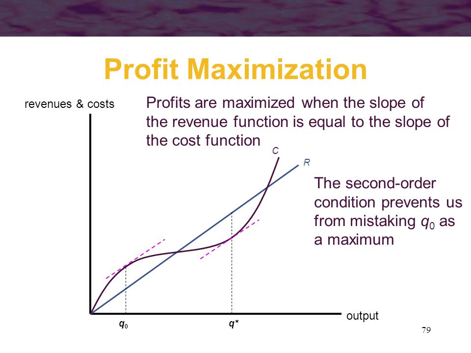 79 Profit Maximization output revenues & costs R C q* Profits are maximized when the slope of the revenue function is equal to the slope of the cost f