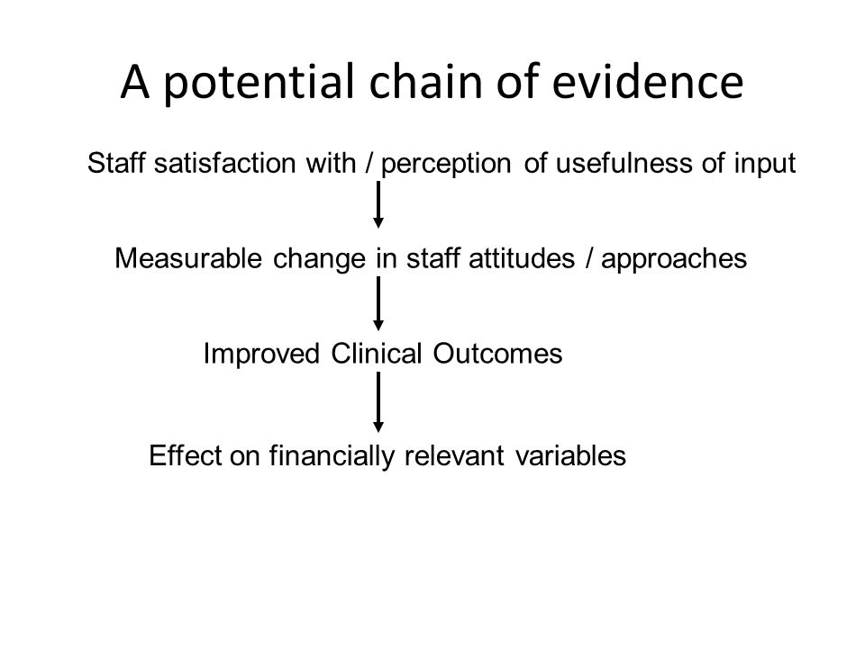 A potential chain of evidence Staff satisfaction with / perception of usefulness of input Measurable change in staff attitudes / approaches Improved Clinical Outcomes Effect on financially relevant variables