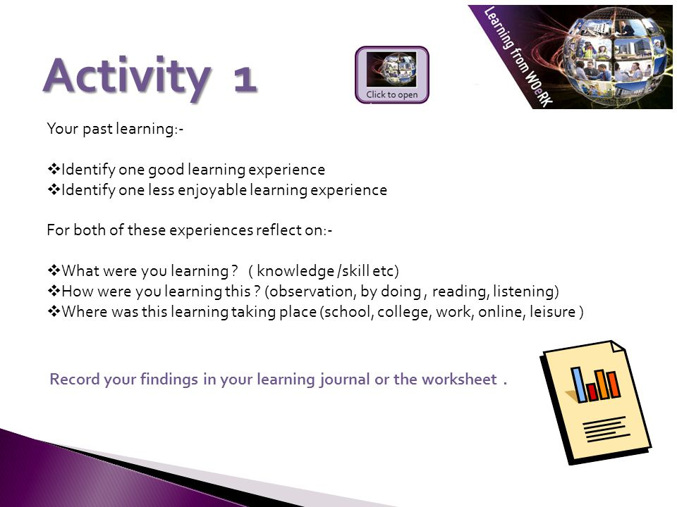 Activity 1 Record your findings in your learning journal or the worksheet.