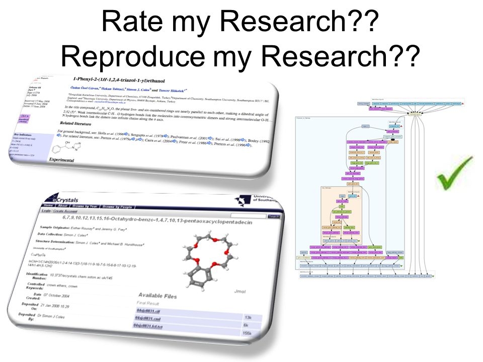 Rate my Research?? Reproduce my Research?? ?