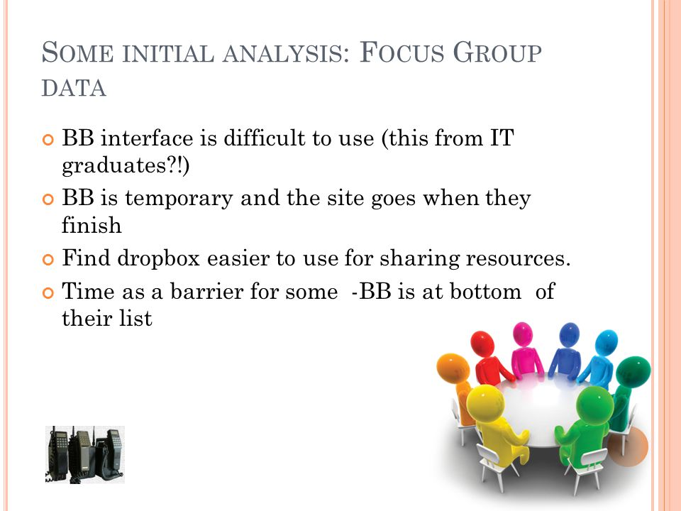 S OME INITIAL ANALYSIS : F OCUS G ROUP DATA BB interface is difficult to use (this from IT graduates !) BB is temporary and the site goes when they finish Find dropbox easier to use for sharing resources.