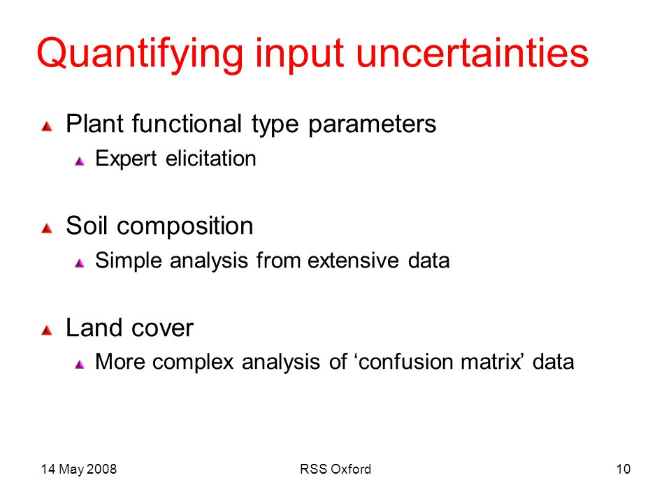 14 May 2008RSS Oxford10 Quantifying input uncertainties Plant functional type parameters Expert elicitation Soil composition Simple analysis from extensive data Land cover More complex analysis of 'confusion matrix' data