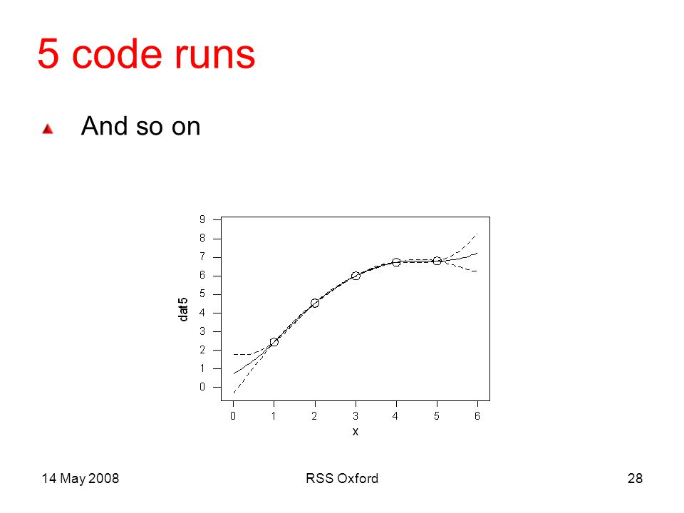 14 May 2008RSS Oxford28 5 code runs And so on