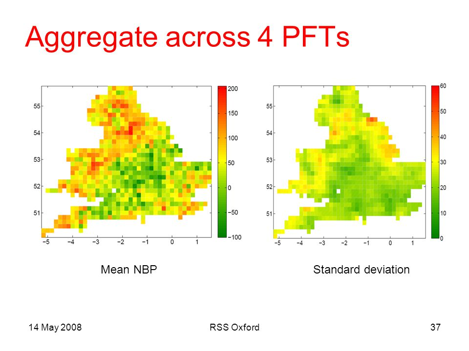14 May 2008RSS Oxford37 Aggregate across 4 PFTs Mean NBPStandard deviation