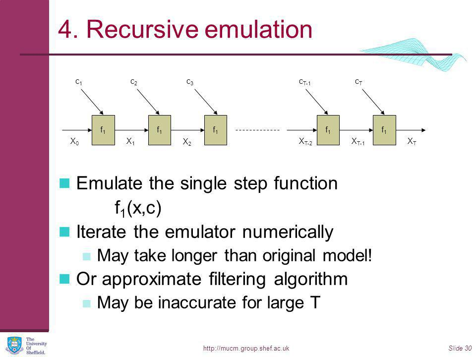 http://mucm.group.shef.ac.ukSlide 30 4. Recursive emulation Emulate the single step function f 1 (x,c) Iterate the emulator numerically May take longe