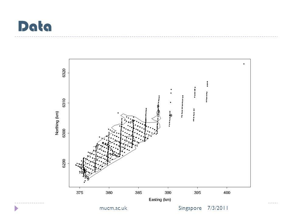 Slide 23 Data 7/3/2011mucm.ac.uk Singapore