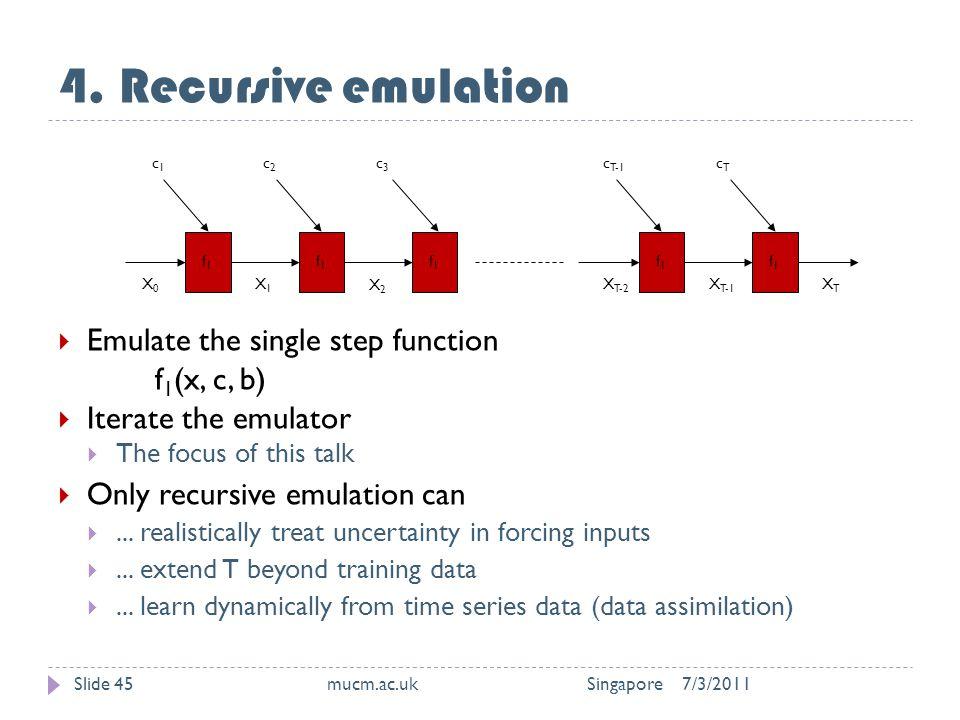 4. Recursive emulation 7/3/2011mucm.ac.uk SingaporeSlide 45  Emulate the single step function f 1 (x, c, b)  Iterate the emulator  The focus of thi