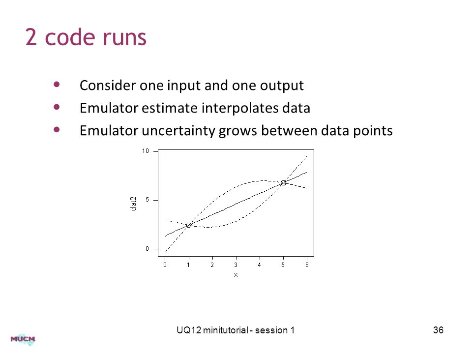 2 code runs UQ12 minitutorial - session 136 Consider one input and one output Emulator estimate interpolates data Emulator uncertainty grows between data points