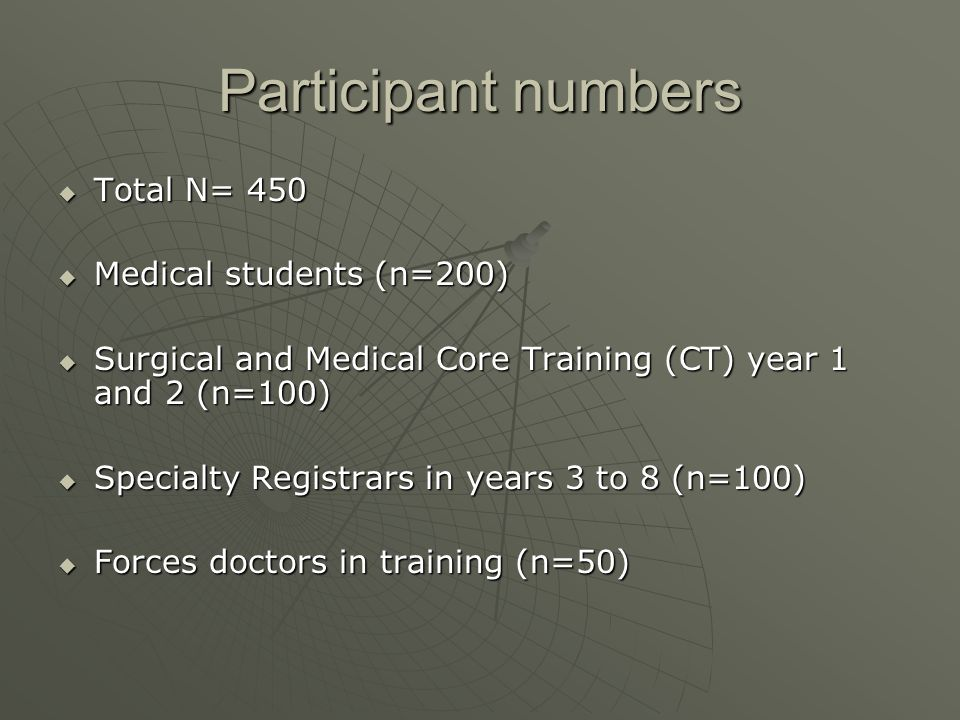 Participant numbers  Total N= 450  Medical students (n=200)  Surgical and Medical Core Training (CT) year 1 and 2 (n=100)  Specialty Registrars in years 3 to 8 (n=100)  Forces doctors in training (n=50)