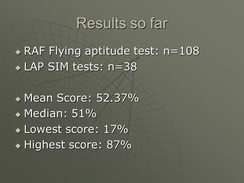 Results so far  RAF Flying aptitude test: n=108  LAP SIM tests: n=38  Mean Score: 52.37%  Median: 51%  Lowest score: 17%  Highest score: 87%