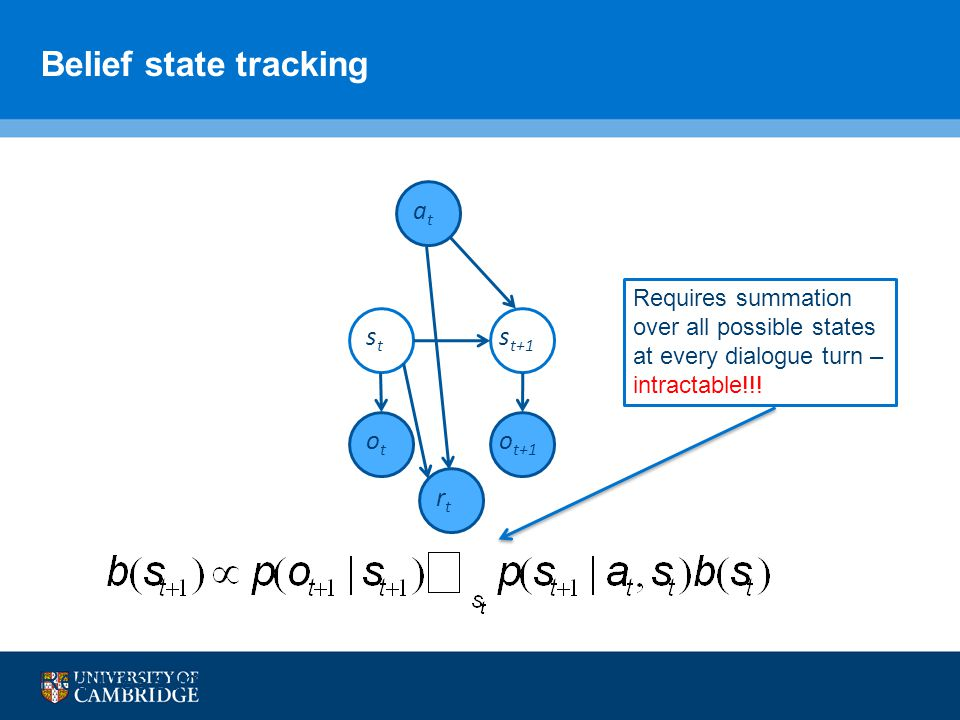 Belief state tracking Requires summation over every dialogue state!!.
