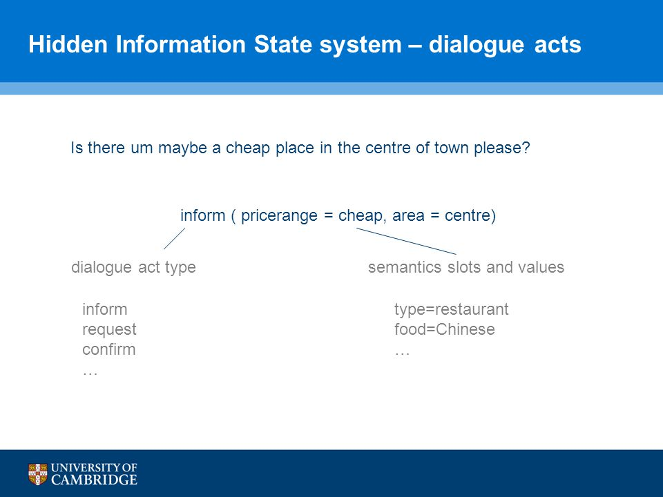 Hidden Information State system – dialogue acts inform ( pricerange = cheap, area = centre) dialogue act typesemantics slots and values Is there um maybe a cheap place in the centre of town please.