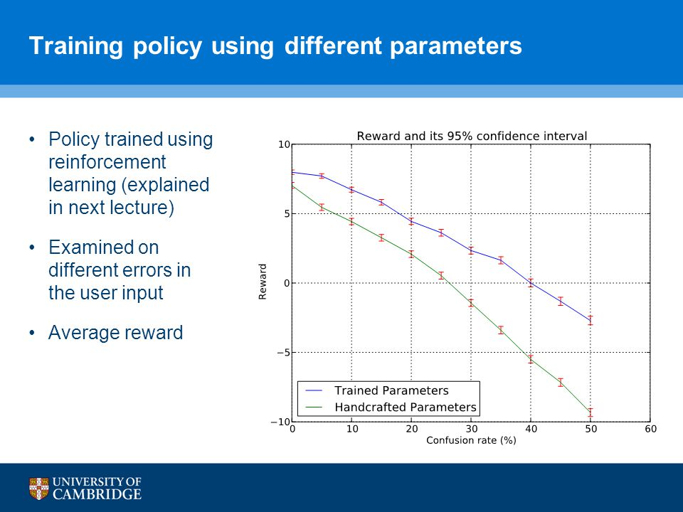 Training policy using different parameters Policy trained using reinforcement learning (explained in next lecture) Examined on different errors in the