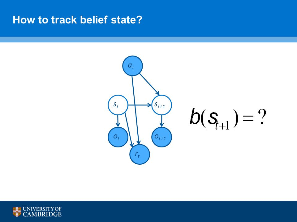 How to track belief state? atat stst s t+1 rtrt otot o t+1
