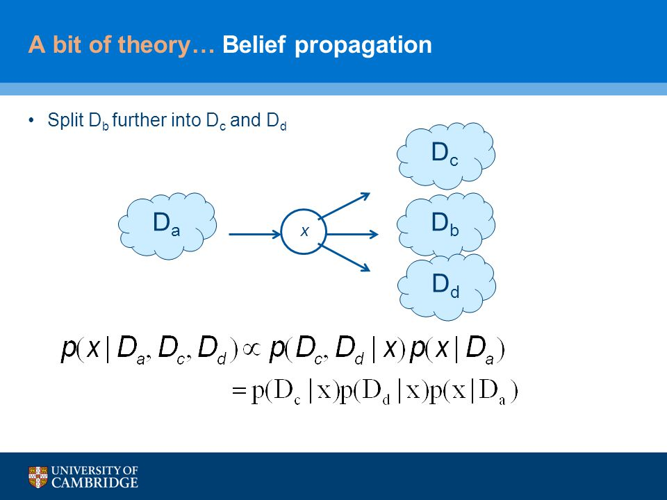 A bit of theory… Belief propagation Probabilities conditional on the observations Interested in the marginal probabilities p(x|D), D={D a,D b } D a D b x