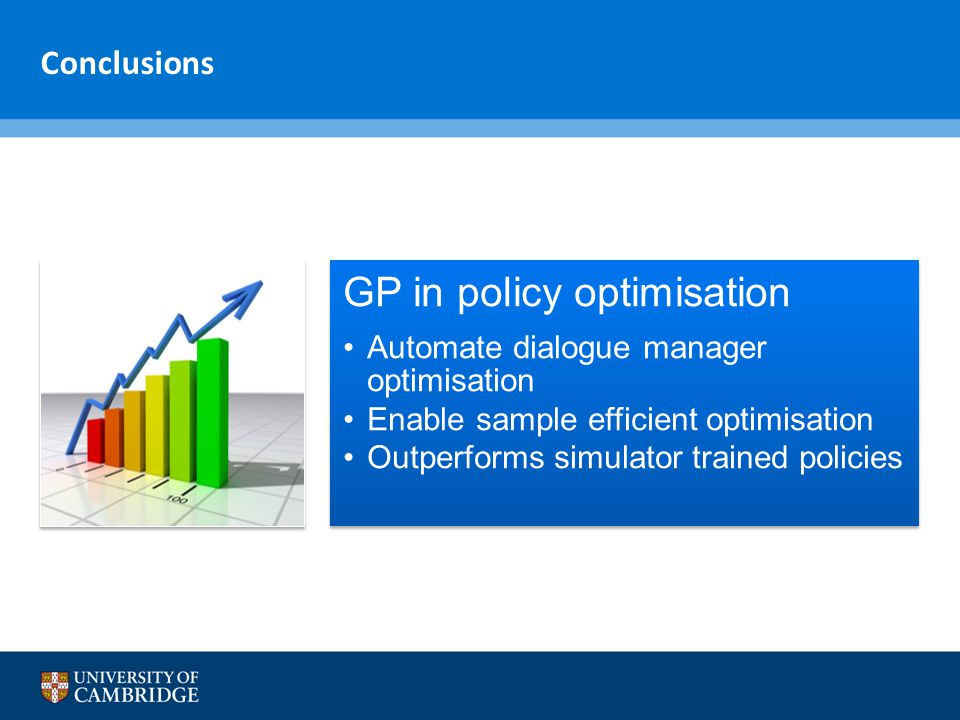 Conclusions GP in policy optimisation Automate dialogue manager optimisation Enable sample efficient optimisation Outperforms simulator trained policies