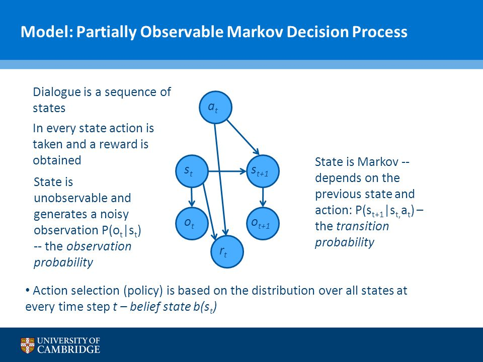 Model: Partially Observable Markov Decision Process atat stst s t+1 rtrt otot o t+1 State is Markov -- depends on the previous state and action: P(s t+1 |s t, a t ) – the transition probability State is unobservable and generates a noisy observation P(o t |s t ) -- the observation probability In every state action is taken and a reward is obtained Dialogue is a sequence of states Action selection (policy) is based on the distribution over all states at every time step t – belief state b(s t )