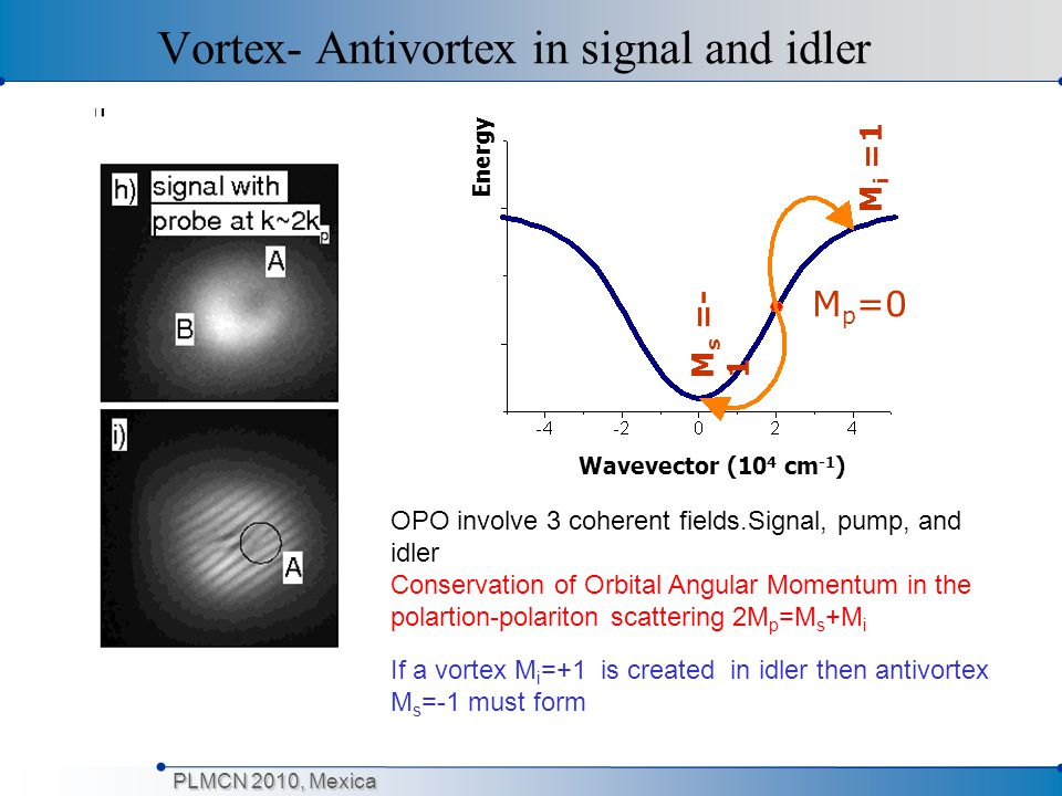 PLMCN 2010, Mexica Vortex- Antivortex in signal and idler OPO involve 3 coherent fields.Signal, pump, and idler Conservation of Orbital Angular Moment