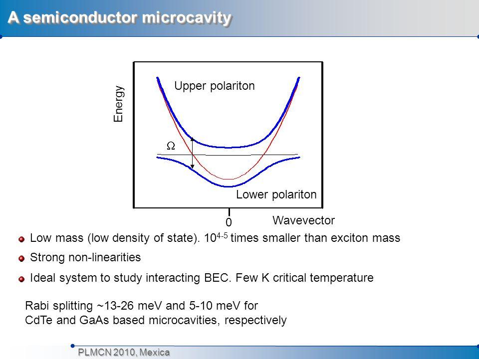 PLMCN 2010, Mexica Atom BEC (3D)Polariton condensate (2D) Mass10 5 m e 4*10 -5 m e Density~10 14 cm -3 ~10 9 –10 10 cm -2 Interactions ~  N 10 -7 meV0.1-0.01 meV Temperature~nKUp to 300 K