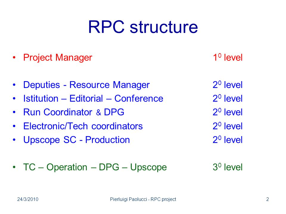 RPC structure Project Manager1 0 level Deputies - Resource Manager2 0 level Istitution – Editorial – Conference2 0 level Run Coordinator & DPG2 0 leve