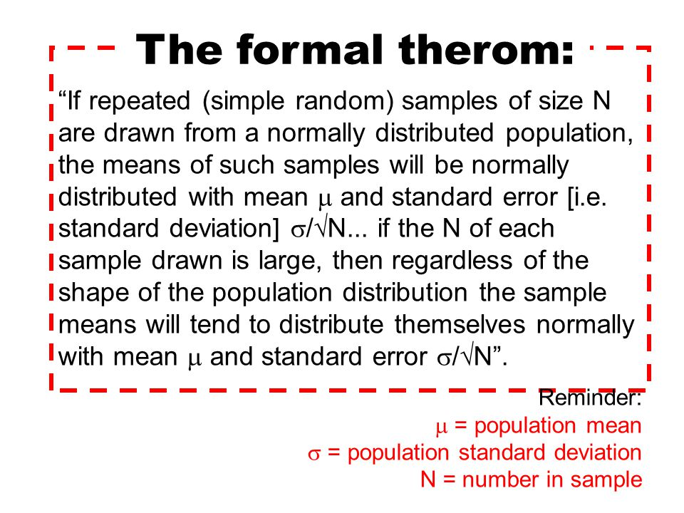 """""""If repeated (simple random) samples of size N are drawn from a normally distributed population, the means of such samples will be normally distribute"""