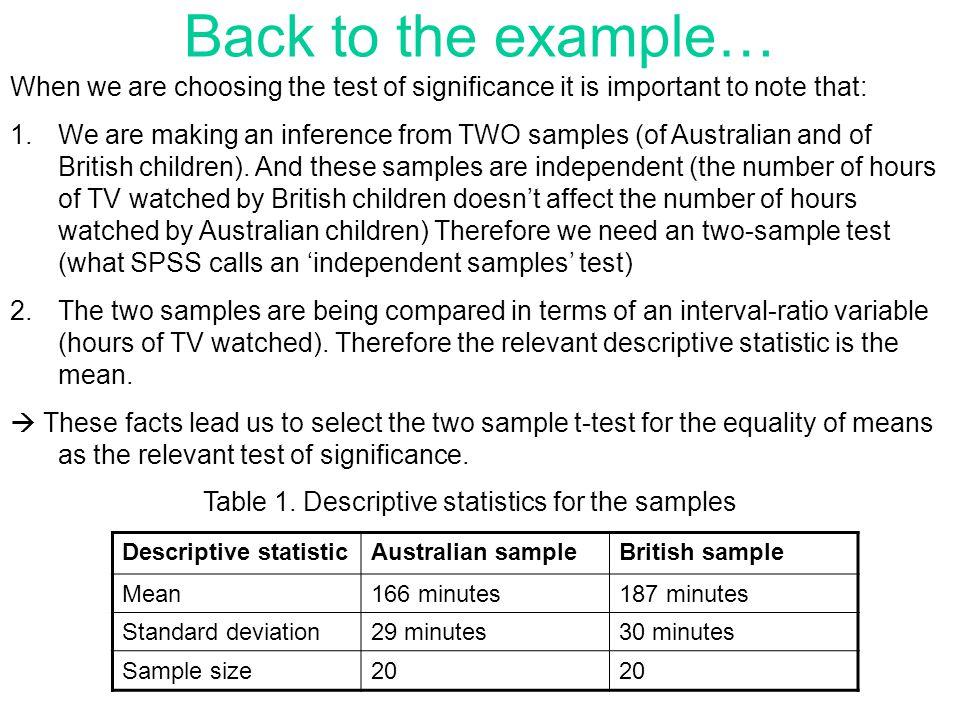 Back to the example… Descriptive statisticAustralian sampleBritish sample Mean166 minutes187 minutes Standard deviation29 minutes30 minutes Sample siz